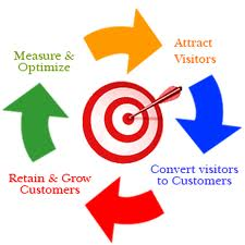 PPC advertising for affiliate marketing